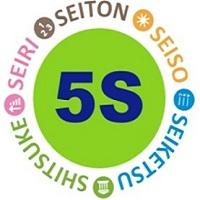 5S Kickstart   Think Forward, Think Lean